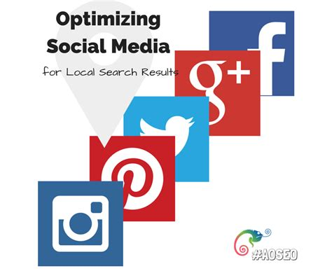 How To Search For On Social Media Social Media Optimization For Local Seo Adapting