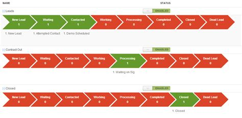 lead management workflow sales success is dependent on implementing a lead
