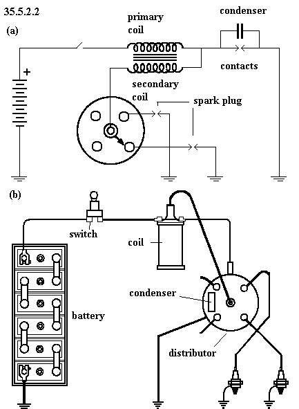 battery ignition system diagram battery ignition system circuit diagram circuit and