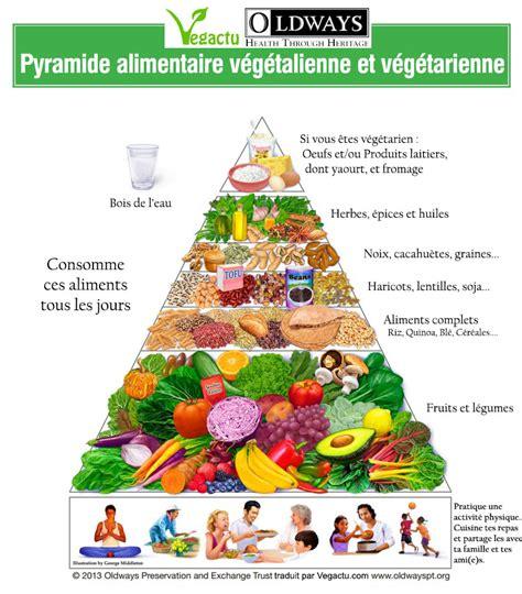 regime alimentare vegano pyramide alimentaire v 233 g 233 talienne et v 233 g 233 tarienne vegactu