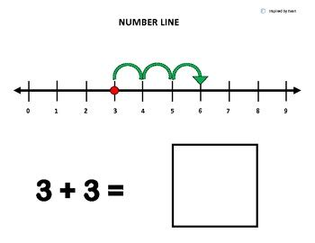 giant printable number line number line math facts and large manipulative print outs