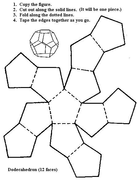 net pattern dec 2014 best photos of dodecahedron pattern template