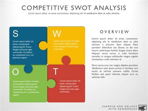 competitor swot analysis template competitive analysis templates for powerpoint