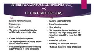 Electric Car Engine Noise Combustion Engines Vs Electric Motors