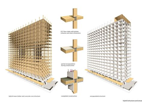 worlds tallest timber tower underway  vancouver