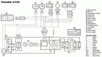 wiring diagram free sample ez go golf cart wiring diagram