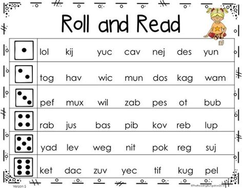 Dibels Parent Letter Kindergarten Nonsense Words The O Jays And Words On