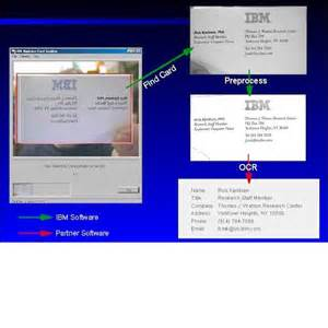 ibm business card past projects ibm