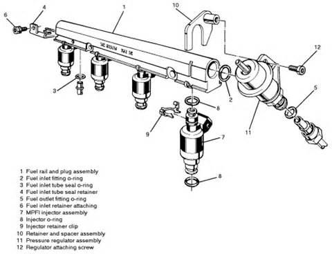 Fuel System Sfi Repair Guides Multi Port Mfi Sequential Sfi Fuel