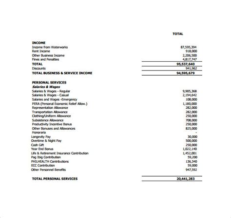sle projected income statement template 11 free