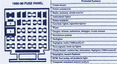 1990 Chevy Silverado Fuse Box Diagram fuse box diagram of 1990 chevrolet cavalier z24 fuse box