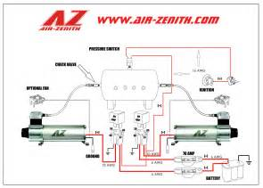best airbag wiring diagram pictures images for image wire gojono