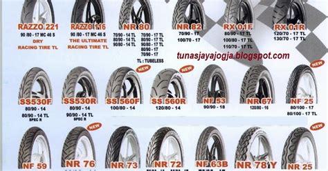 Ban Luar Irc Nr69 70 90 17 38p Tubetype tunas jaya motor yogyakarta ban