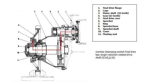 contoh surat lamaran kerja mekanik alat berat 28 images contoh