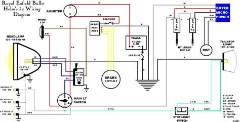 royal enfield e start wiring diagram 28 images royal