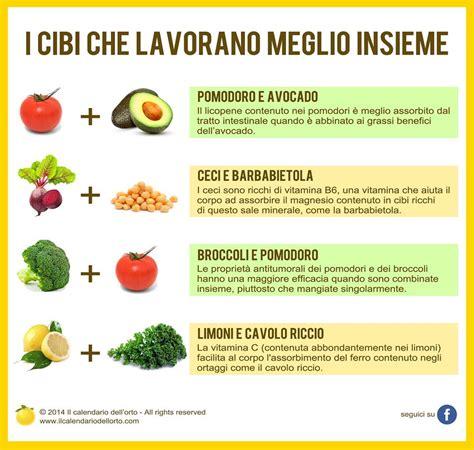 alimenti contengono acido salicilico tabella alimenti ricchi di ferro ma53 187 regardsdefemmes