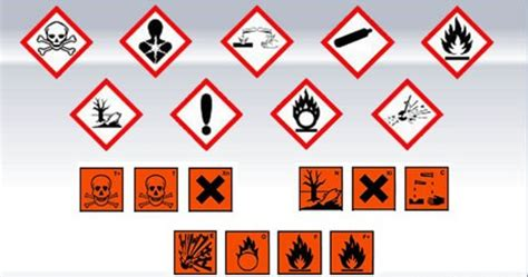 Dot Hazmat Background Check Hazardous Material Labeling Hazmat