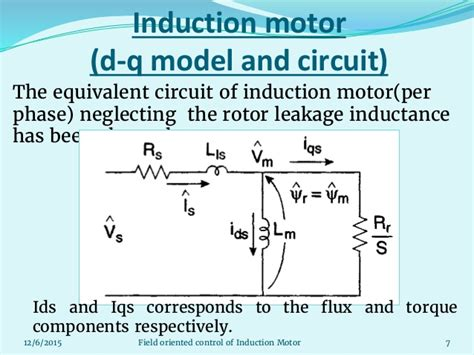 induction motor leakage inductance updated field oriented of induction motor pptx