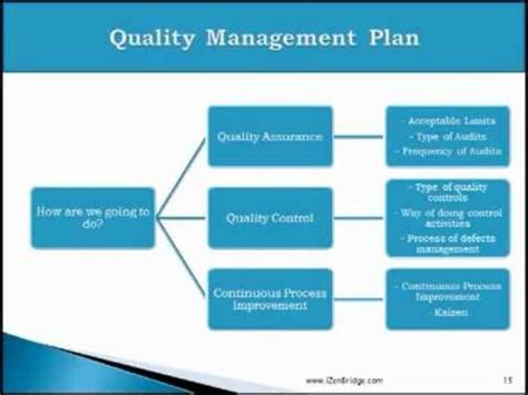 design quality management pmp webinar on quality planning youtube