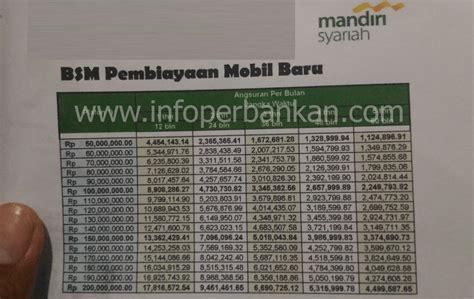 kredit leasing mobil tabel kredit mobil bank syariah mandiri 2018