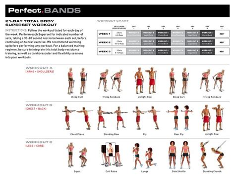 resistors exercises 1000 images about resistance on resistance band workouts resistance and