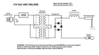 arc welder welding car interior design