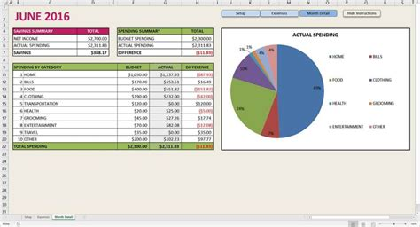 budget template for mac 28 images spreadsheet template