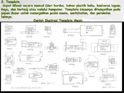 tujuan layout gudang kronologi metode desain layout kelompok3 130227051515 phpapp02