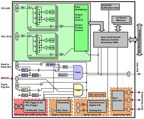 cmos wiring diagram 28 images cmos wiring diagram with