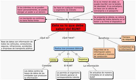 pago intereses cesantias docentes 2016 simulador liquidacion de cesantias aumento de pago