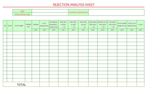 Analysis Report Template Hunecompany Com Scrap Report Excel Template