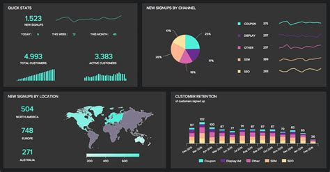 tutorial dashboard design 10 dashboard design principles to make your data speak
