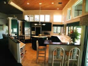 Kitchen Design Styles Kitchen Design Styles Building Ideas