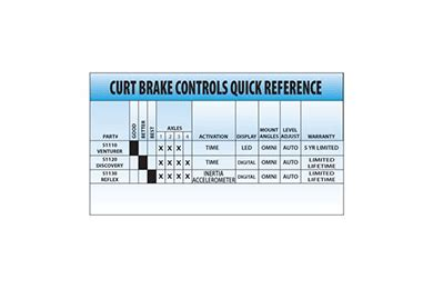 curt discovery brake controller curt brake controller curt trailer brake controllers
