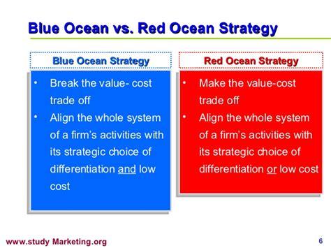 Blue Ocean Strategy Blue Strategy Powerpoint