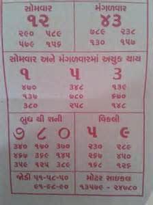 kalyan me 4 ank open to close nikalne ka formula picture 13