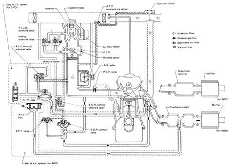 1999 nissan maxima vacuum hose diagram 1987 nissan vacuum line diagram nissan