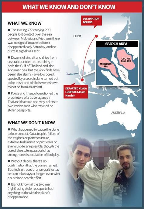 mas mh370 news latest updates and timeline of events on says faces of the passengers on board the missing malaysian