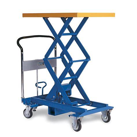 southworth lift tables order parts for southworth lift tables