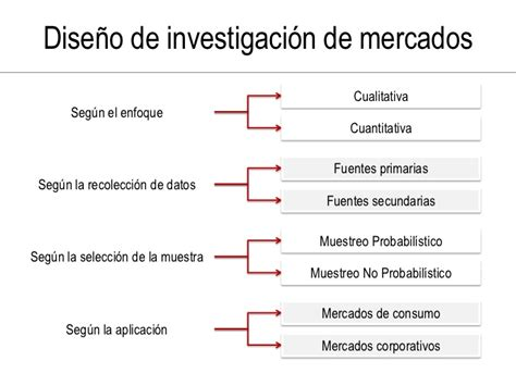 preguntas para focus group alimentos metodos cuantitativos de investigacion de mercados