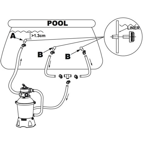 pool filter settings diagram 530gph bestway flowclear sand filter 58397 for above