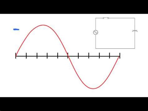 capacitor voltage lags current why voltage lags current in a circuit of capacitance