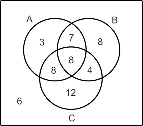 venn diagram intersection of 3 sets union and intersection of sets ck 12 foundation