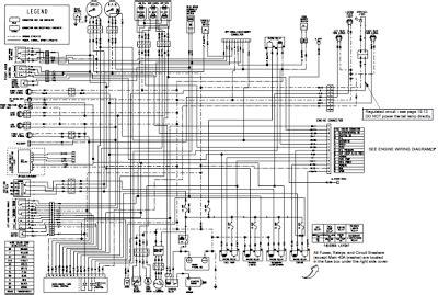 98 polaris sportsman 500 wiring diagram free