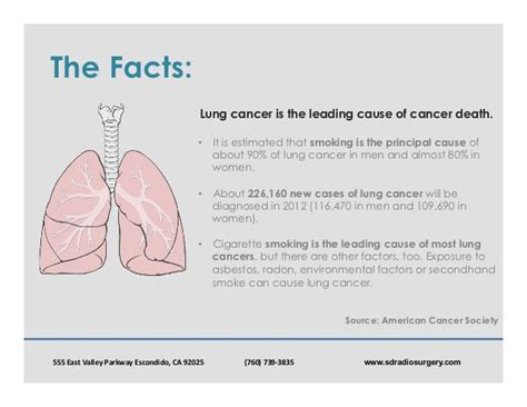 lung cancer awareness month san diego radiosurgery lung cancer awareness month