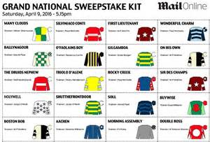 Grand National Sweepstake - grand national sweepstake your essential kit for the 2016 race