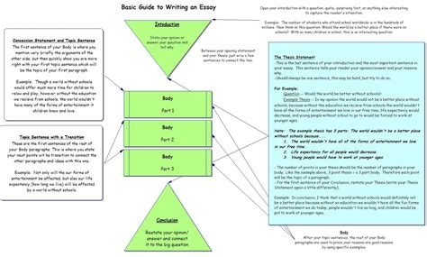 Green Mile Essay by Green Mile Essay