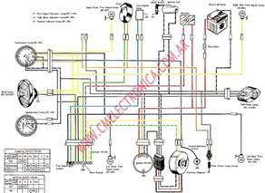 harley wiring diagram for dummies harley get free image