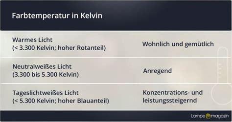 Kelvin Licht by Farbtemperatur Definition Und Erkl 228 Rung Le Magazin