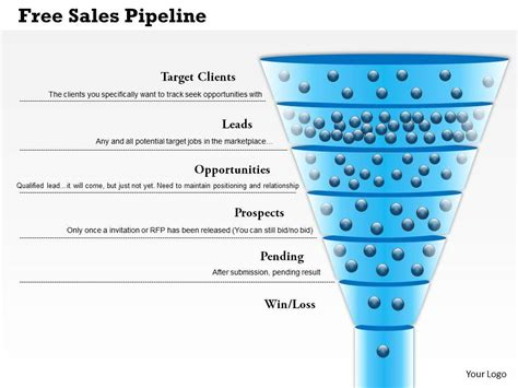 marketing pipeline template 0614 free sales pipeline template powerpoint presentation